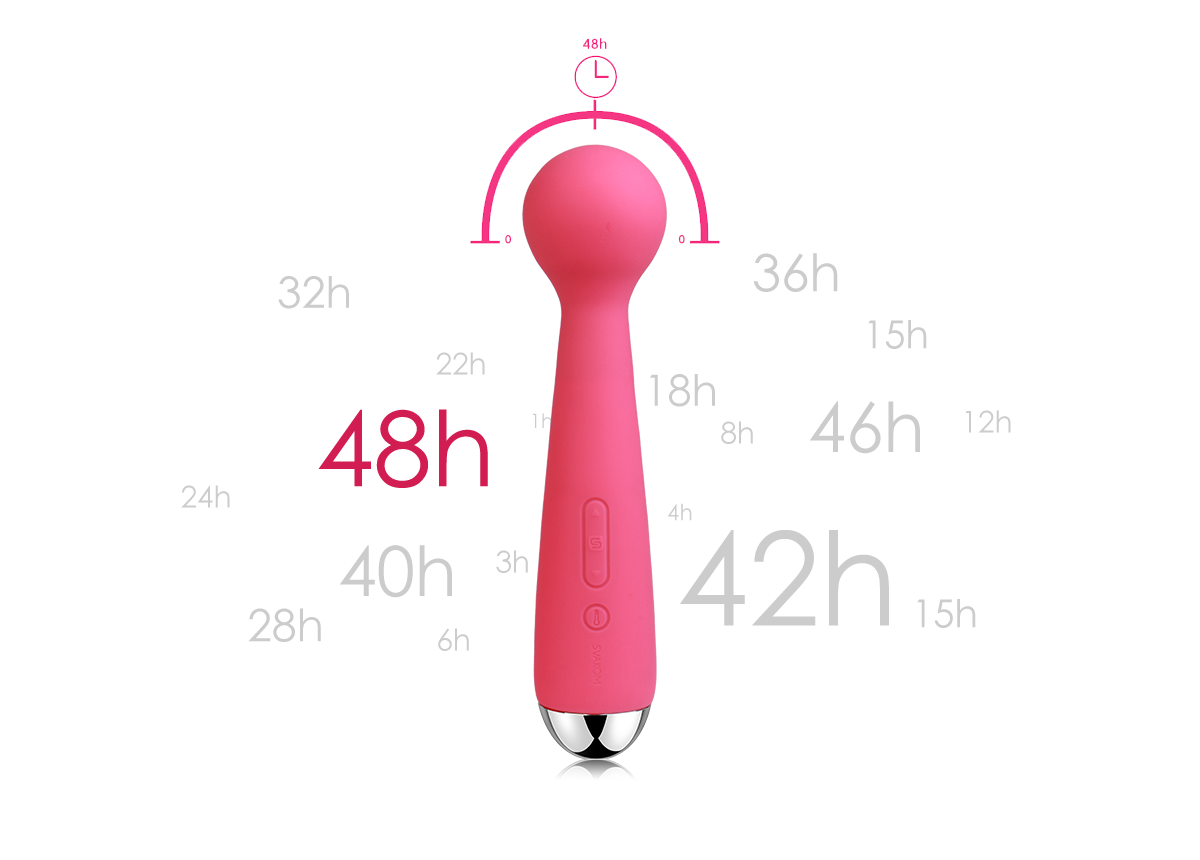 may-rung-cao-cap-svakom-mini-emma-16, máy massage điểm g sextoy nữ